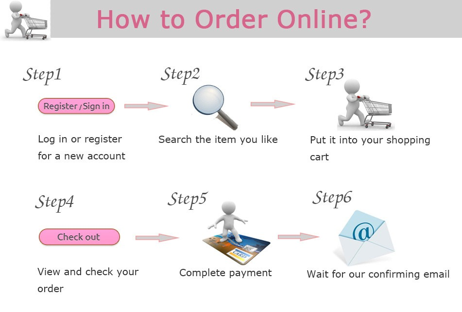 hairvivi how to order